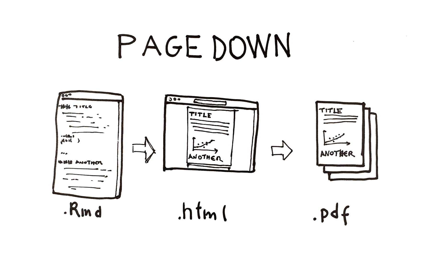 pagedown_workflow